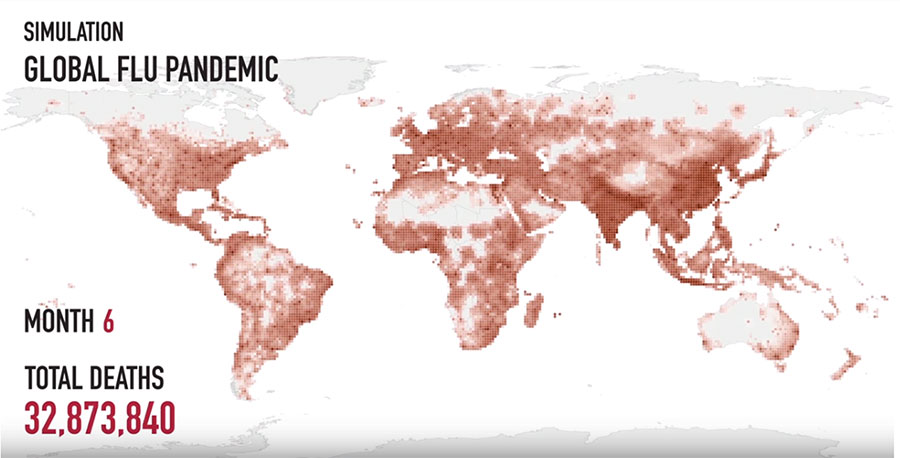 Global Stat